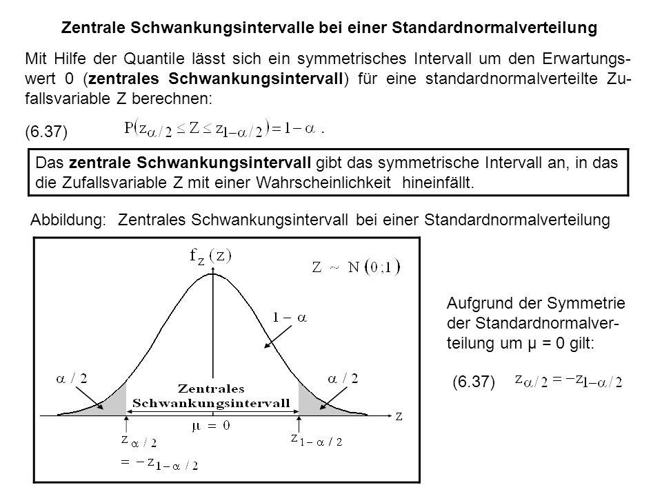 Zentrale Schwankungsintervalle bei einer Standardnormalverteilung Mit Hilfe der Quantile lässt sich ein symmetrisches Intervall um den Erwartungs- wert 0 (zentrales Schwankungsintervall) für eine standardnormalverteilte Zu- fallsvariable Z berechnen: (6.37).