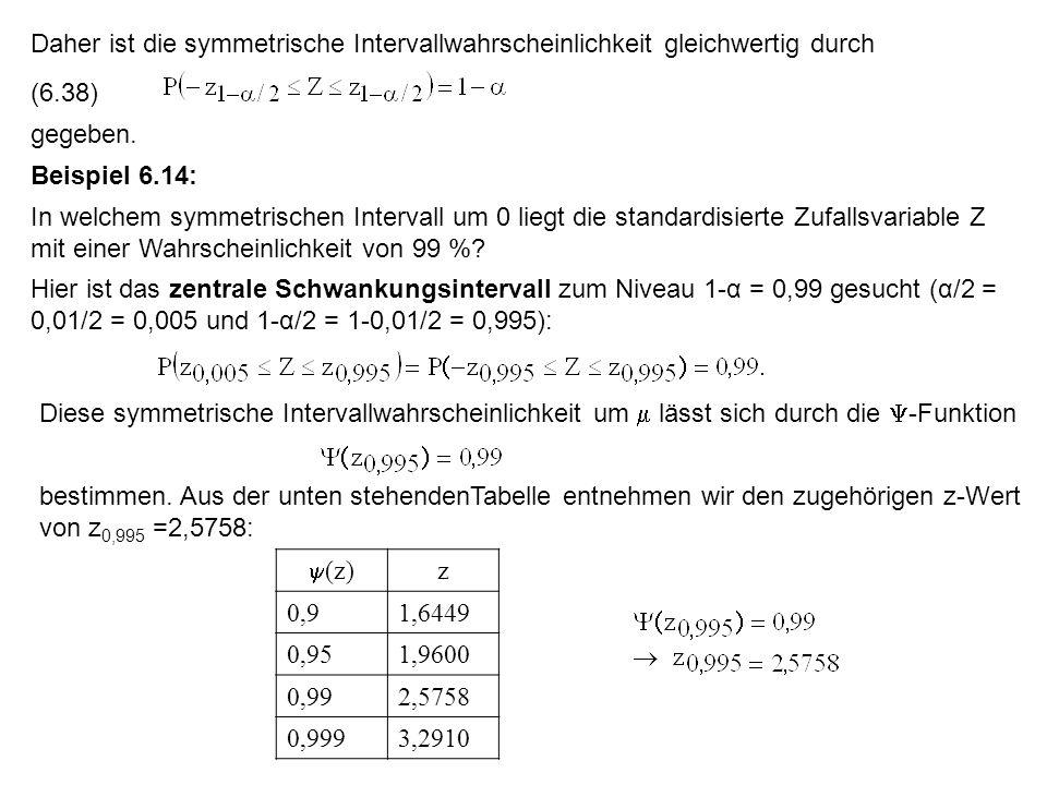 Beispiel 6.14: In welchem symmetrischen Intervall um 0 liegt die standardisierte Zufallsvariable Z mit einer Wahrscheinlichkeit von 99 %.