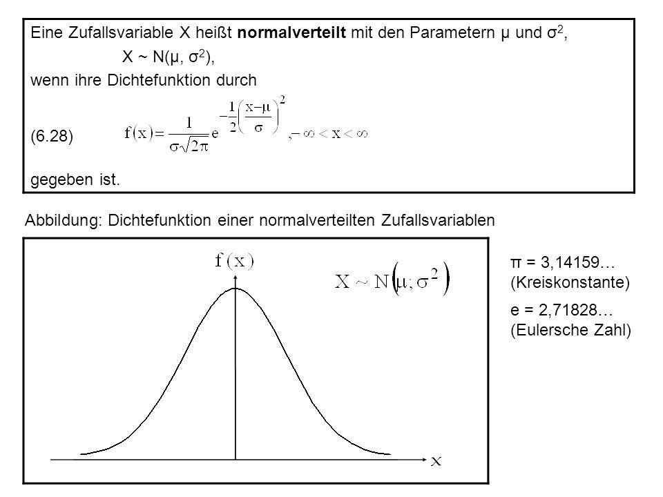 Eine Zufallsvariable X heißt normalverteilt mit den Parametern µ und σ 2, X ~ N(µ, σ 2 ), wenn ihre Dichtefunktion durch (6.28) gegeben ist.
