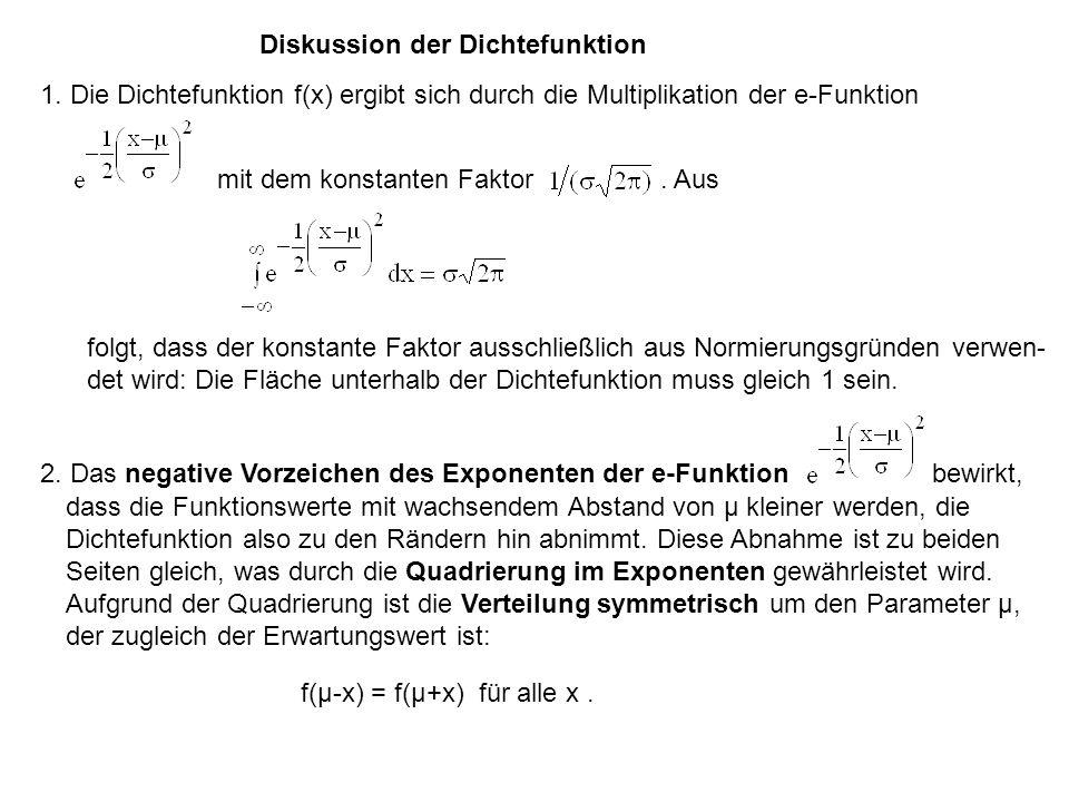 Diskussion der Dichtefunktion 1.