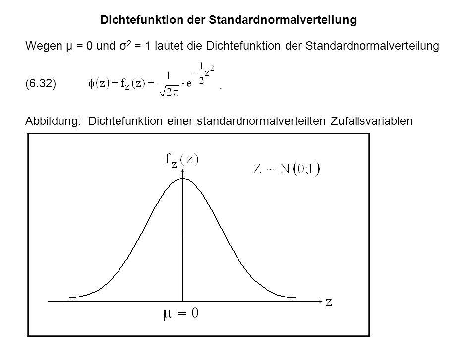 Wegen μ = 0 und σ 2 = 1 lautet die Dichtefunktion der Standardnormalverteilung Dichtefunktion der Standardnormalverteilung (6.32).