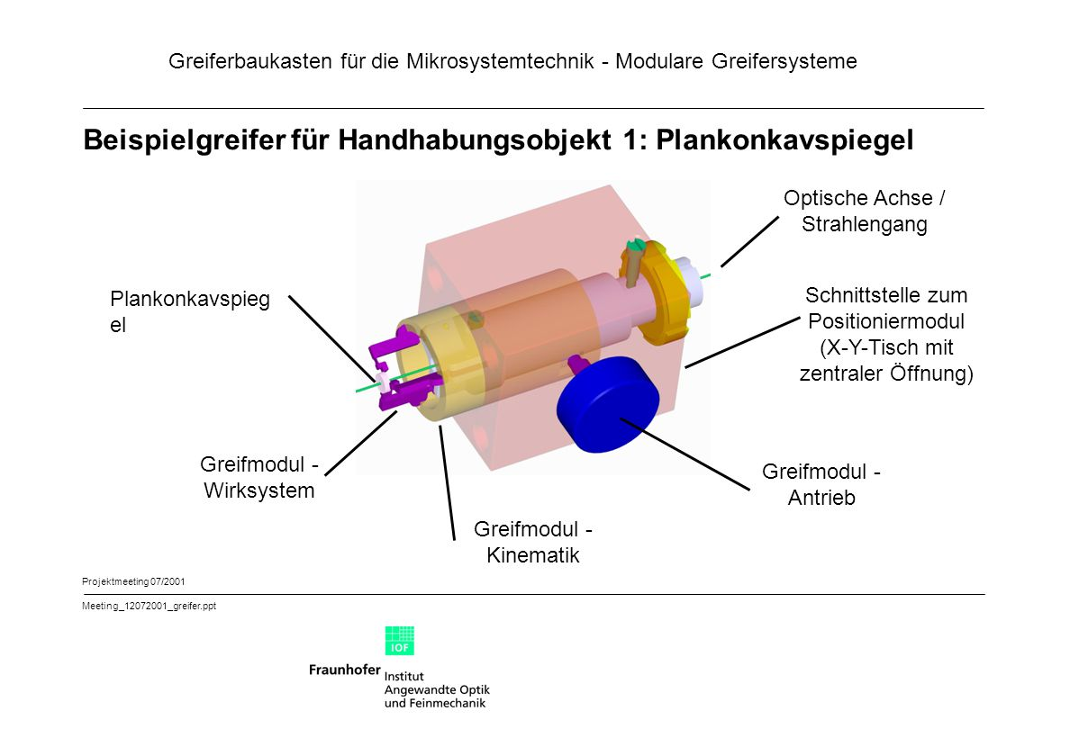 Greiferbaukasten für die Mikrosystemtechnik - Modulare Greifersysteme Projektmeeting 07/2001 Meeting_12072001_greifer.ppt Beispielgreifer für Handhabu