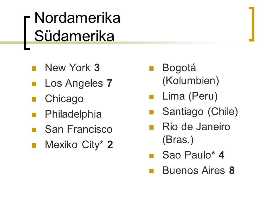 Nordamerika Südamerika New York 3 Los Angeles 7 Chicago Philadelphia San Francisco Mexiko City* 2 Bogotá (Kolumbien) Lima (Peru) Santiago (Chile) Rio