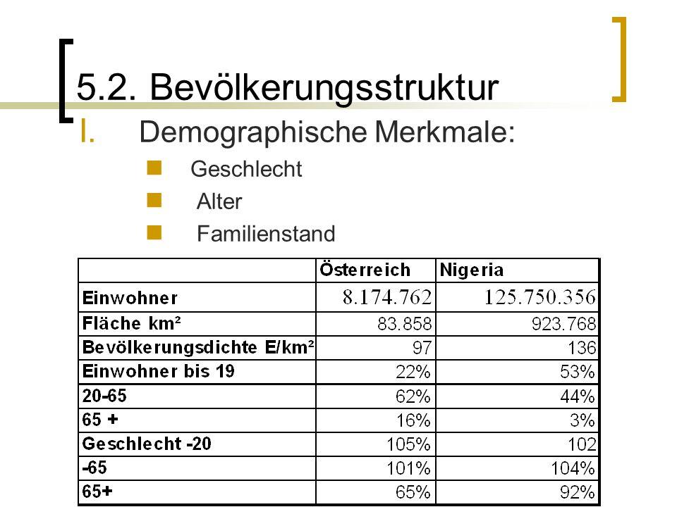5.2. Bevölkerungsstruktur I. Demographische Merkmale: Geschlecht Alter Familienstand