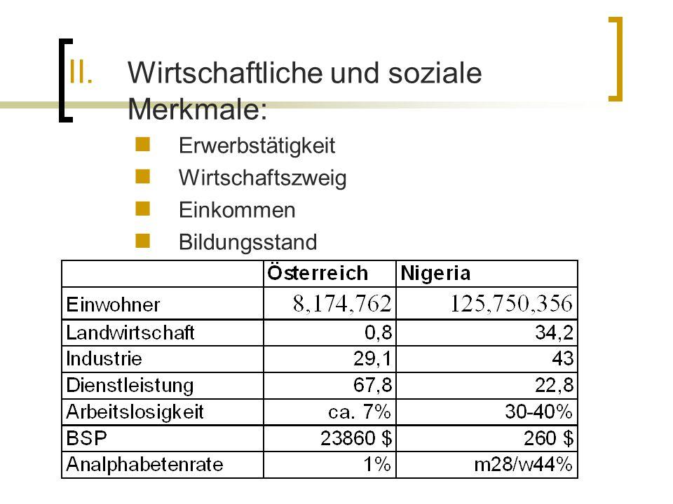II. Wirtschaftliche und soziale Merkmale: Erwerbstätigkeit Wirtschaftszweig Einkommen Bildungsstand