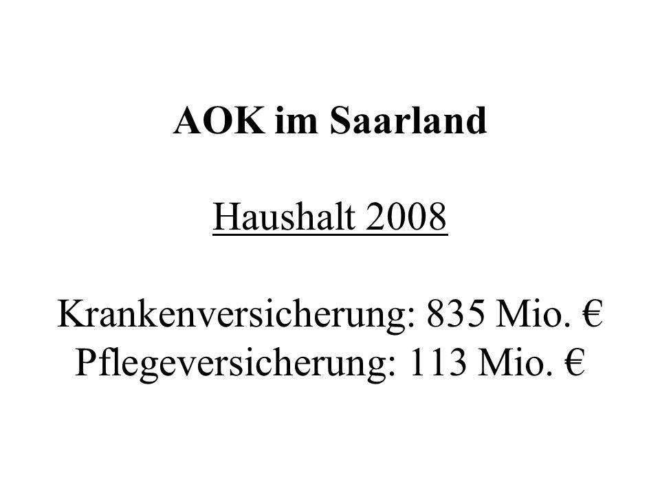 Krankenhauskosten je Pflegetag 2005 (in Euro)