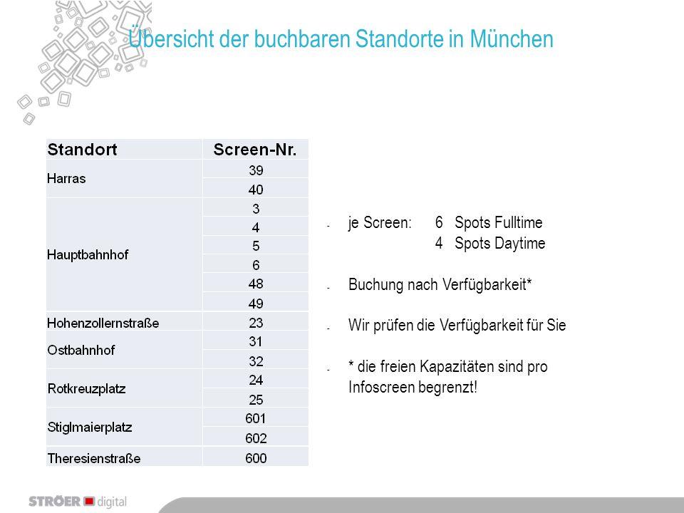 Übersicht der buchbaren Standorte in München - je Screen: 6 Spots Fulltime 4 Spots Daytime - Buchung nach Verfügbarkeit* - Wir prüfen die Verfügbarkei