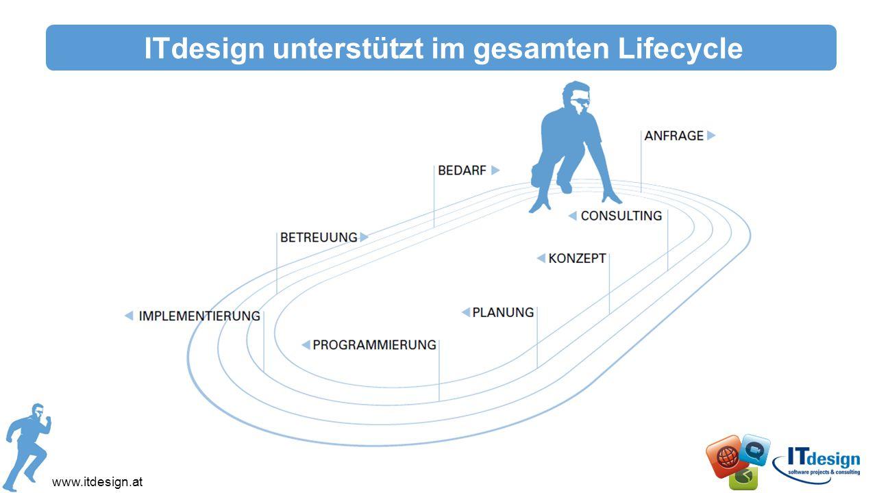 www.itdesign.at ITdesign unterstützt im gesamten Lifecycle