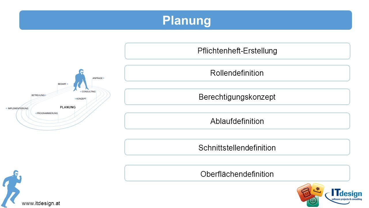 www.itdesign.at Pflichtenheft-Erstellung Rollendefinition Berechtigungskonzept Ablaufdefinition SchnittstellendefinitionOberflächendefinition Planung