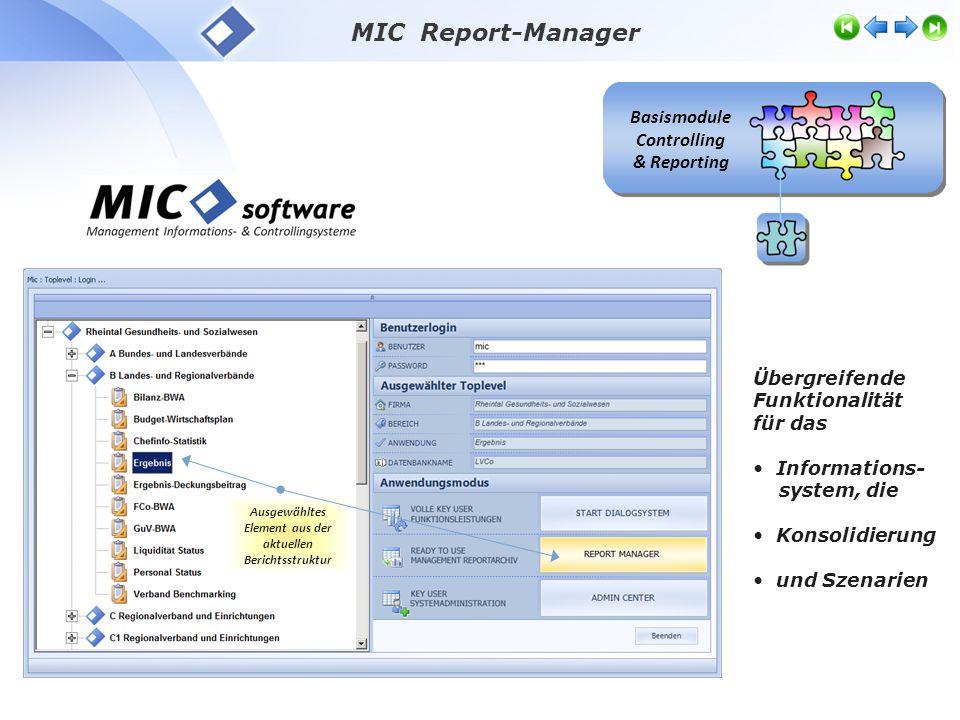 MIC Report-Manager Übergreifende Funktionalität für das Informations- system, die Konsolidierung und Szenarien Basismodule Controlling & Reporting Ausgewähltes Element aus der aktuellen Berichtsstruktur