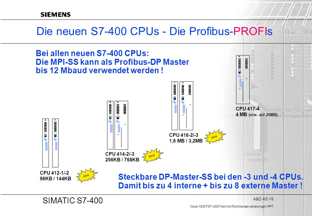 A&D AS V6 I\Autv16\S7\S7-400\Technik\Funktionserweiterungen.PPT 20 SIMATIC S7-400 Veränderbarer Diagnosepuffer