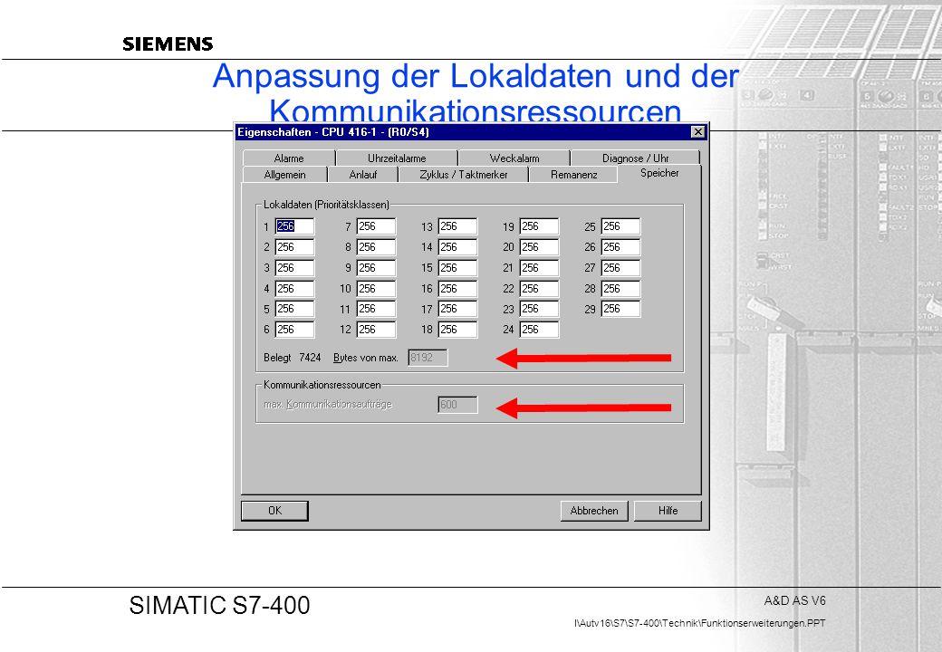 A&D AS V6 I\Autv16\S7\S7-400\Technik\Funktionserweiterungen.PPT 20 SIMATIC S7-400 Anpassung der Lokaldaten und der Kommunikationsressourcen