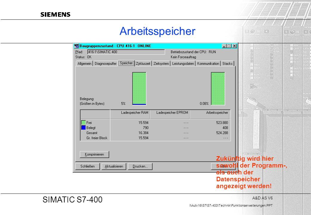 A&D AS V6 I\Autv16\S7\S7-400\Technik\Funktionserweiterungen.PPT 20 SIMATIC S7-400 Arbeitsspeicher Zukünftig wird hier sowohl der Programm-, als auch d