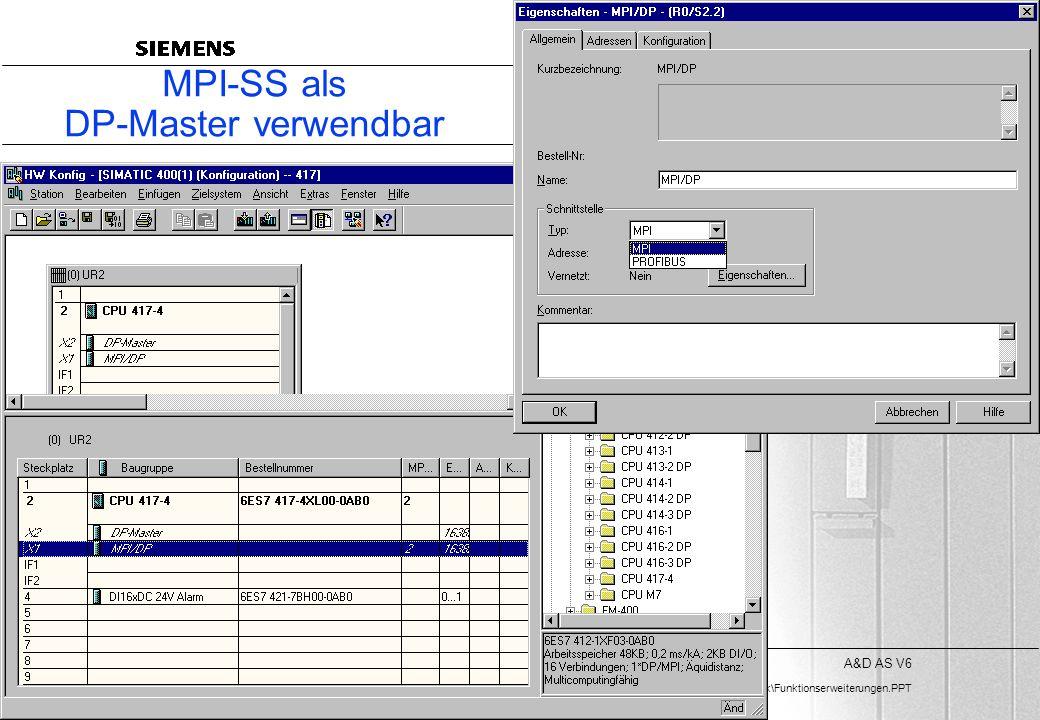 A&D AS V6 I\Autv16\S7\S7-400\Technik\Funktionserweiterungen.PPT 20 SIMATIC S7-400 MPI-SS als DP-Master verwendbar