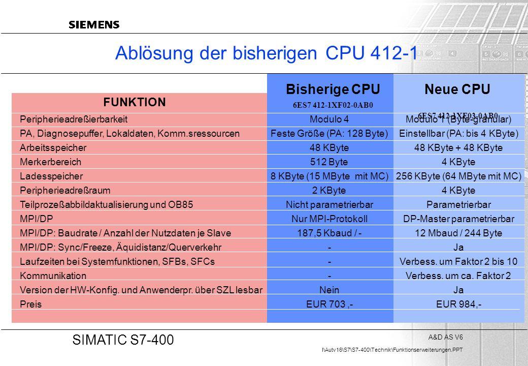 A&D AS V6 I\Autv16\S7\S7-400\Technik\Funktionserweiterungen.PPT 20 SIMATIC S7-400 Ablösung der bisherigen CPU 412-1 Peripherieadreßierbarkeit PA, Diag