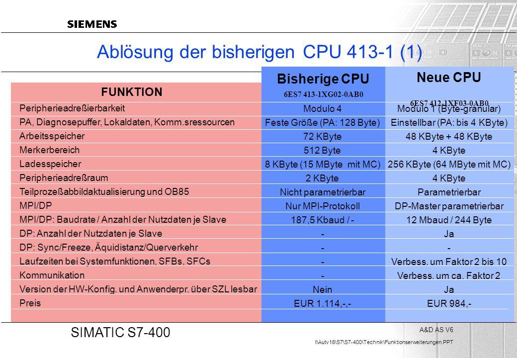 A&D AS V6 I\Autv16\S7\S7-400\Technik\Funktionserweiterungen.PPT 20 SIMATIC S7-400 Ablösung der bisherigen CPU 413-1 (1) Peripherieadreßierbarkeit PA,