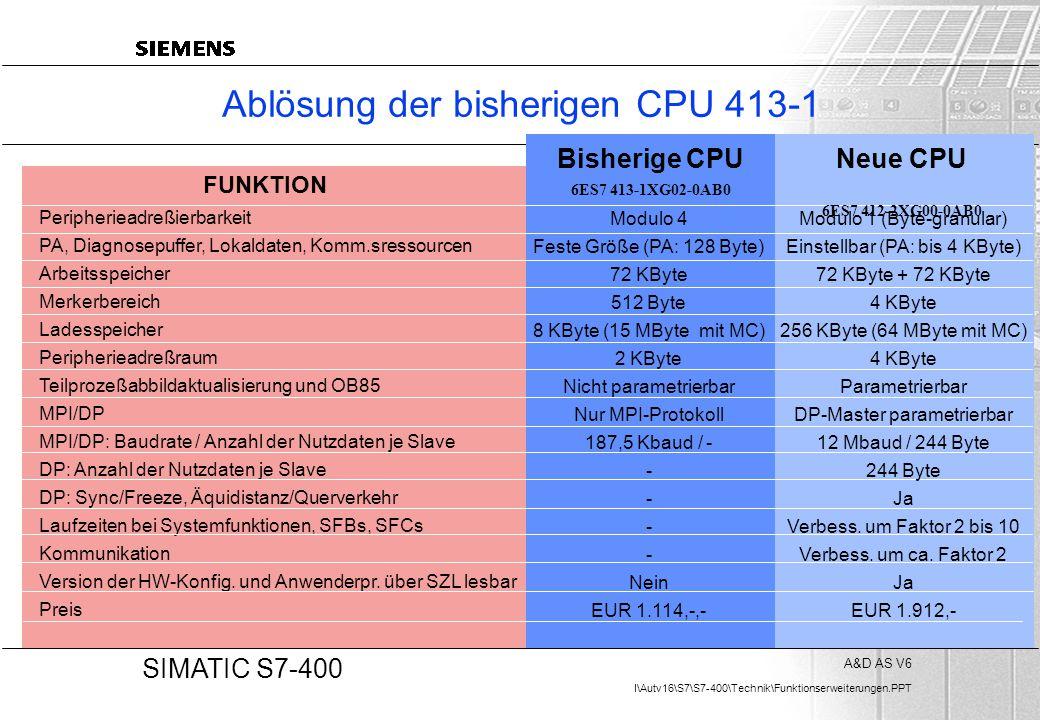A&D AS V6 I\Autv16\S7\S7-400\Technik\Funktionserweiterungen.PPT 20 SIMATIC S7-400 Ablösung der bisherigen CPU 413-1 Peripherieadreßierbarkeit PA, Diag