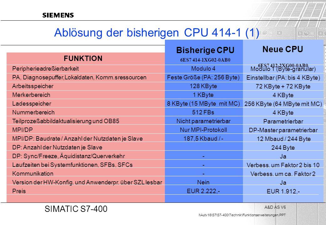 A&D AS V6 I\Autv16\S7\S7-400\Technik\Funktionserweiterungen.PPT 20 SIMATIC S7-400 Ablösung der bisherigen CPU 414-1 (1) Peripherieadreßierbarkeit PA,