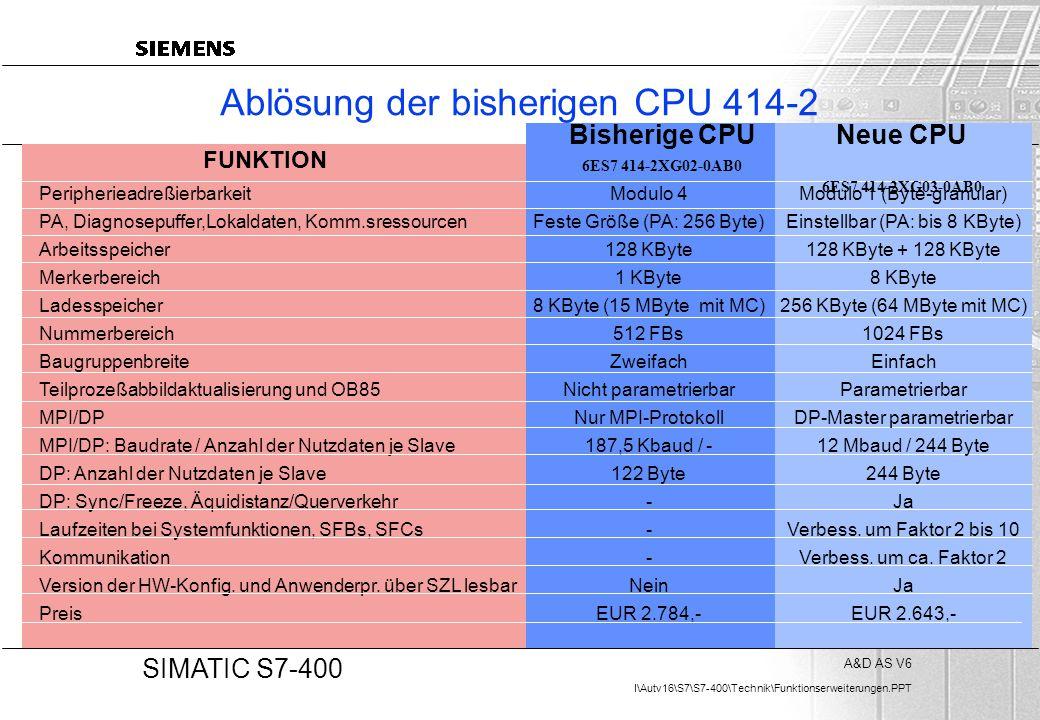 A&D AS V6 I\Autv16\S7\S7-400\Technik\Funktionserweiterungen.PPT 20 SIMATIC S7-400 Ablösung der bisherigen CPU 414-2 Peripherieadreßierbarkeit PA, Diag