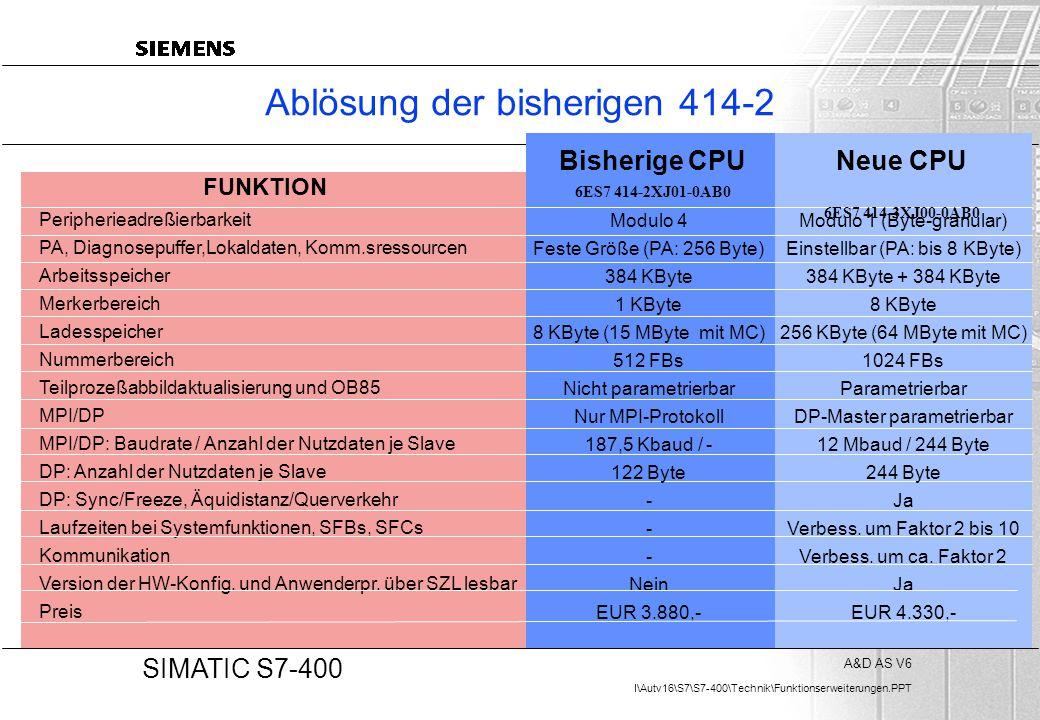 A&D AS V6 I\Autv16\S7\S7-400\Technik\Funktionserweiterungen.PPT 20 SIMATIC S7-400 Ablösung der bisherigen 414-2 Peripherieadreßierbarkeit PA, Diagnose