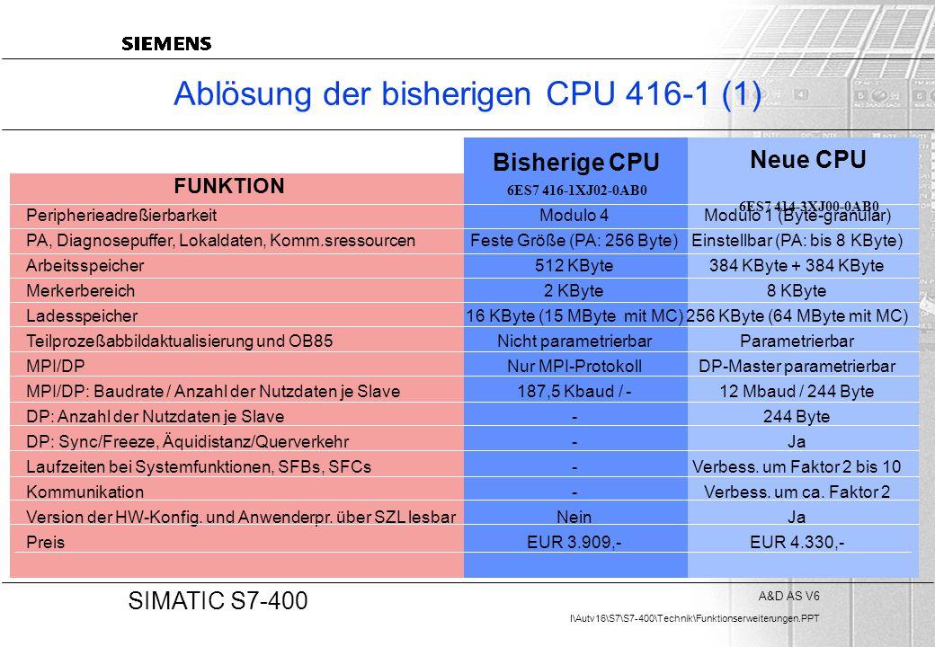 A&D AS V6 I\Autv16\S7\S7-400\Technik\Funktionserweiterungen.PPT 20 SIMATIC S7-400 Ablösung der bisherigen CPU 416-1 (1) Peripherieadreßierbarkeit PA,