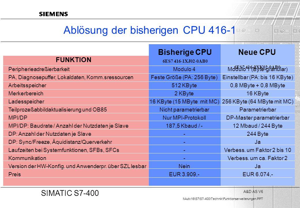 A&D AS V6 I\Autv16\S7\S7-400\Technik\Funktionserweiterungen.PPT 20 SIMATIC S7-400 Ablösung der bisherigen CPU 416-1 Peripherieadreßierbarkeit PA, Diag