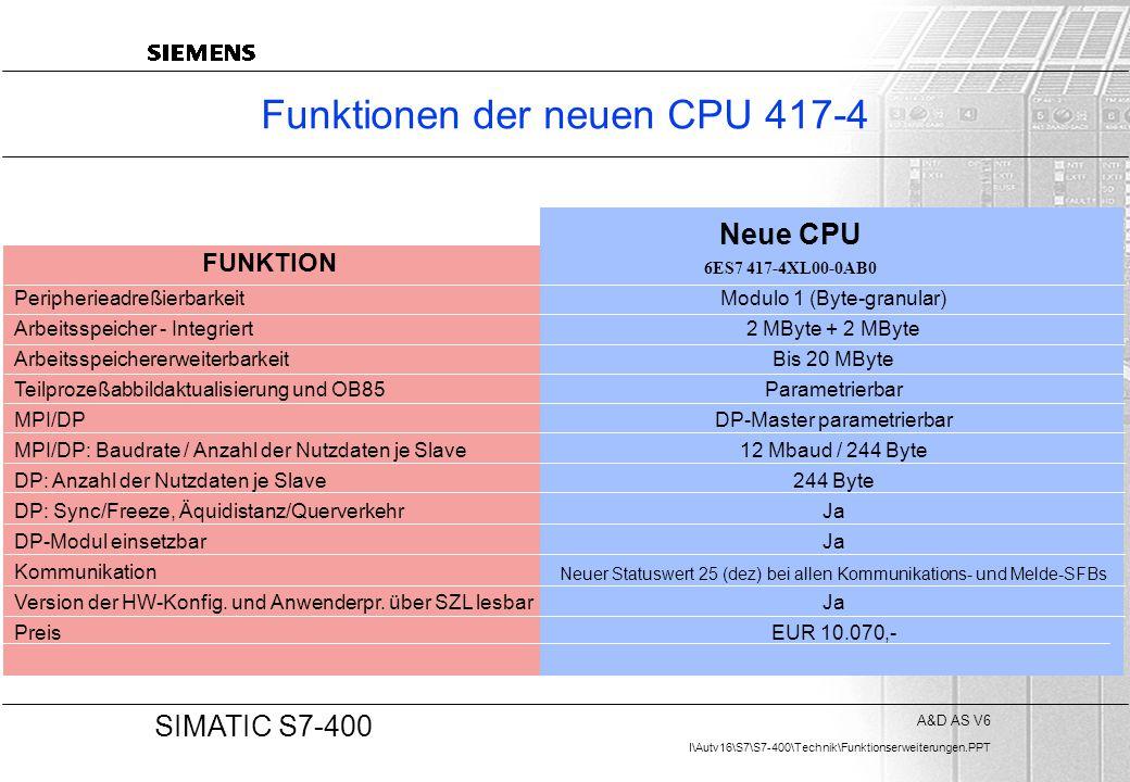 A&D AS V6 I\Autv16\S7\S7-400\Technik\Funktionserweiterungen.PPT 20 SIMATIC S7-400 Funktionen der neuen CPU 417-4 Peripherieadreßierbarkeit Arbeitsspei