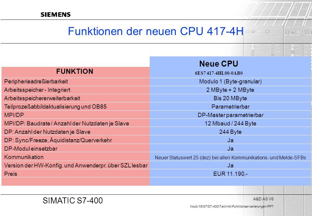 A&D AS V6 I\Autv16\S7\S7-400\Technik\Funktionserweiterungen.PPT 20 SIMATIC S7-400 Funktionen der neuen CPU 417-4H Peripherieadreßierbarkeit Arbeitsspe