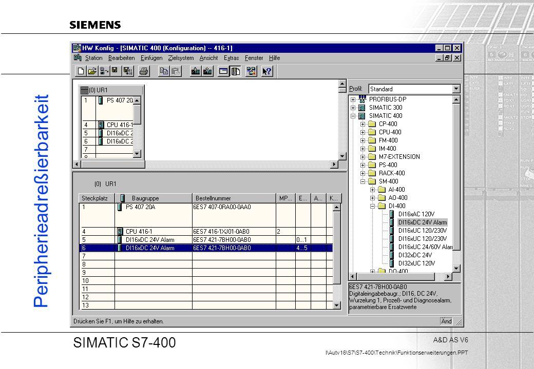 A&D AS V6 I\Autv16\S7\S7-400\Technik\Funktionserweiterungen.PPT 20 SIMATIC S7-400 Peripherieadreßierbark eit