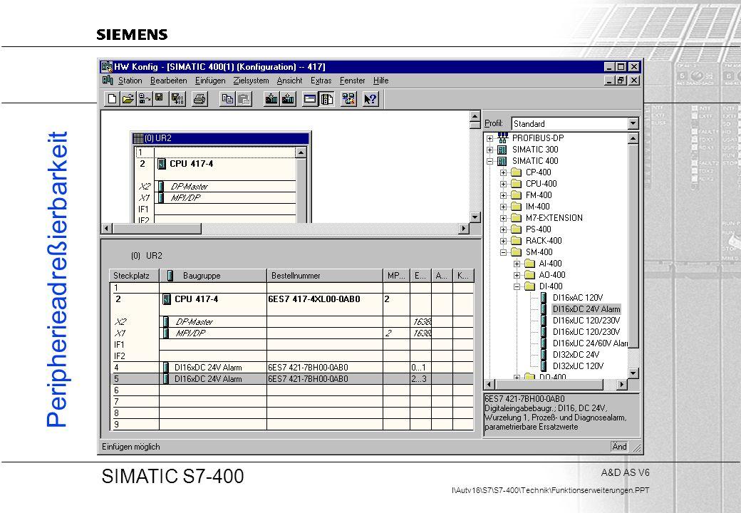 A&D AS V6 I\Autv16\S7\S7-400\Technik\Funktionserweiterungen.PPT 20 SIMATIC S7-400 Peripherieadreßierbarkeit