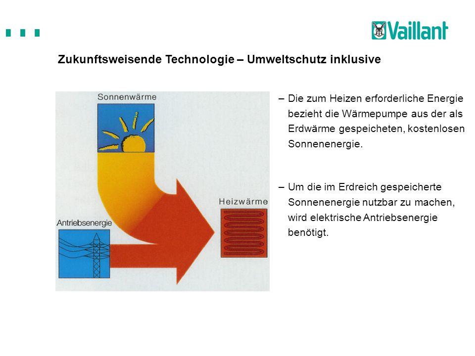 Zukunftsweisende Technologie – Umweltschutz inklusive –Die zum Heizen erforderliche Energie bezieht die Wärmepumpe aus der als Erdwärme gespeicheten,