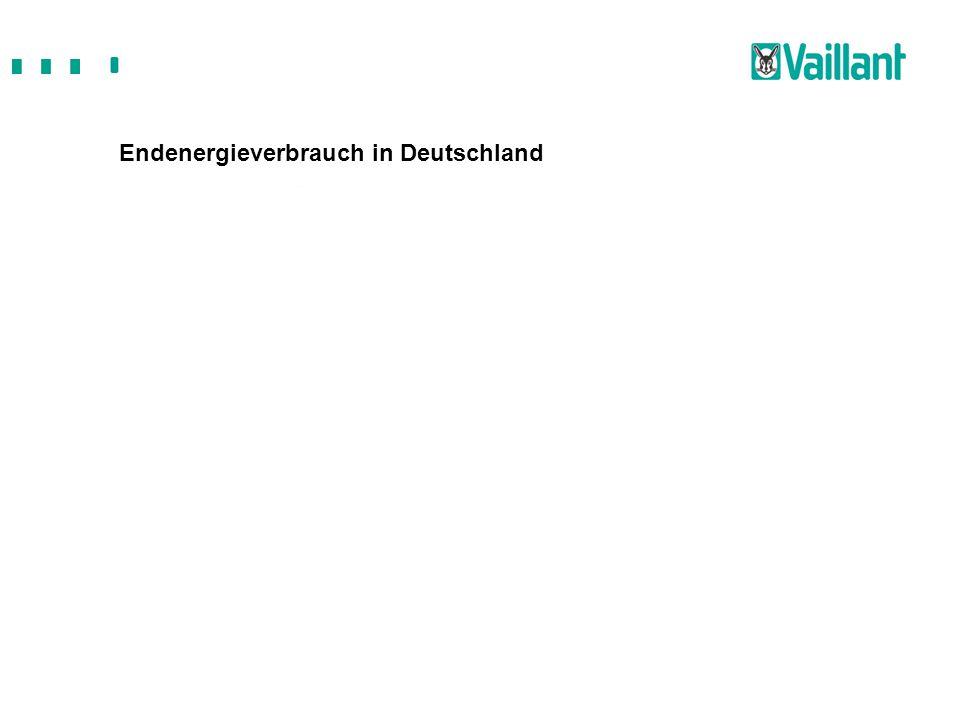 Quelle: Deutsches Institut für Wirtschaftsforschung DIWI, Institut für Energetik, 1995 Endenergieverbrauch in Deutschland 65 % der in privaten Haushal