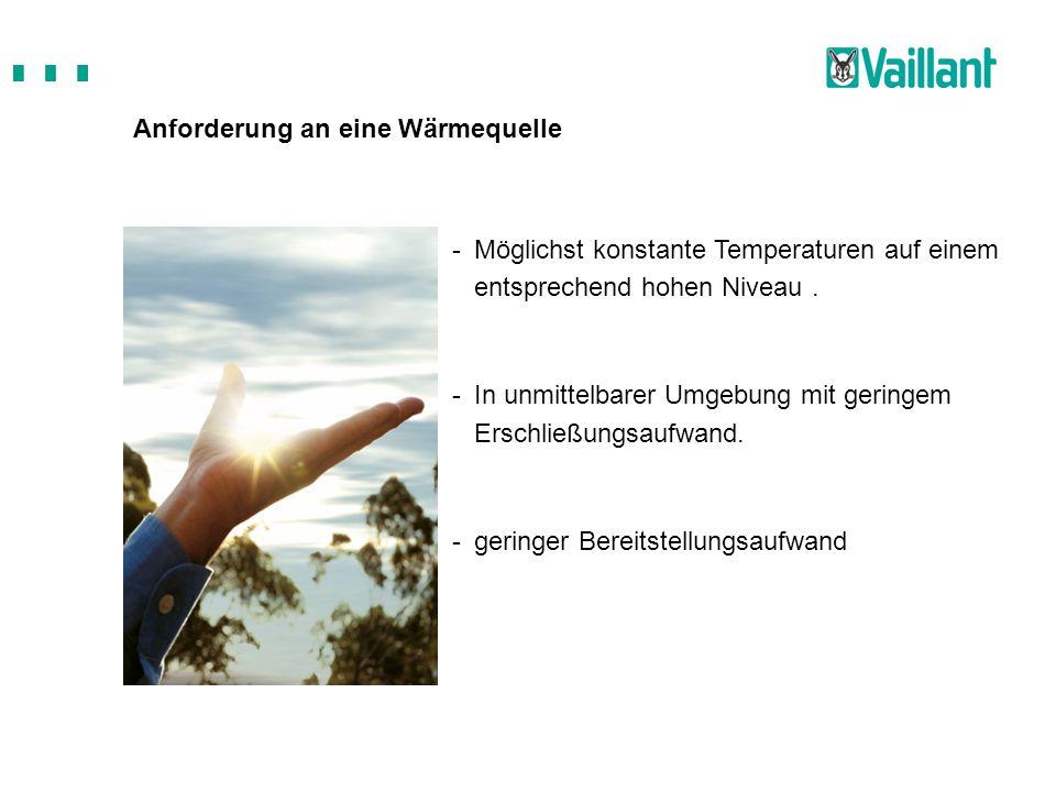 Anforderung an eine Wärmequelle -Möglichst konstante Temperaturen auf einem entsprechend hohen Niveau. -In unmittelbarer Umgebung mit geringem Erschli