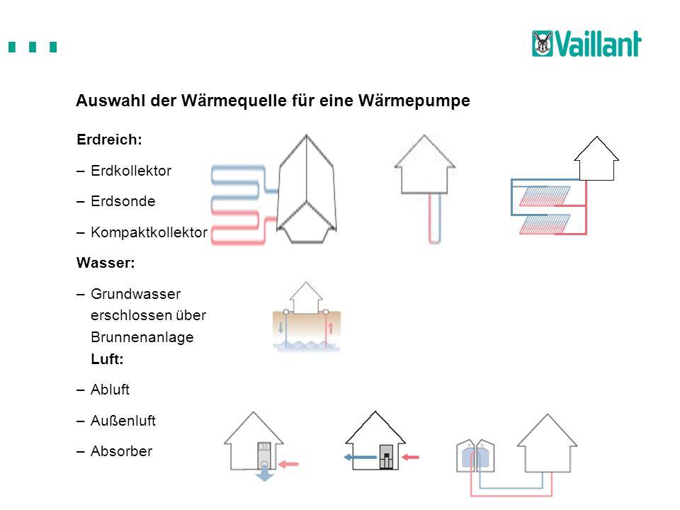 Auswahl der Wärmequelle für eine Wärmepumpe Erdreich: –Erdkollektor –Erdsonde –Kompaktkollektor Wasser: –Grundwasser erschlossen über Brunnenanlage Lu