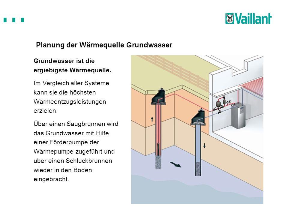 Planung der Wärmequelle Grundwasser Grundwasser ist die ergiebigste Wärmequelle. Im Vergleich aller Systeme kann sie die höchsten Wärmeentzugsleistung