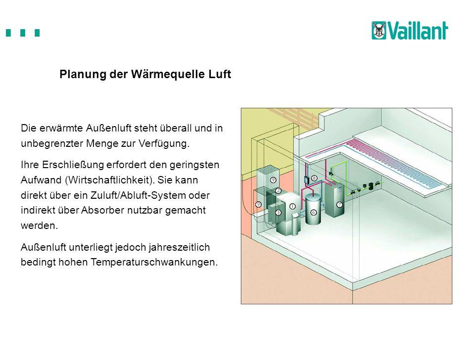 Planung der Wärmequelle Luft Die erwärmte Außenluft steht überall und in unbegrenzter Menge zur Verfügung. Ihre Erschließung erfordert den geringsten