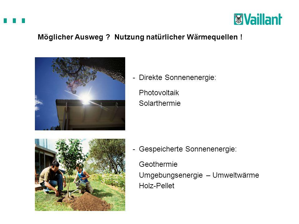 Möglicher Ausweg ? Nutzung natürlicher Wärmequellen ! -Direkte Sonnenenergie: Photovoltaik Solarthermie -Gespeicherte Sonnenenergie: Geothermie Umgebu