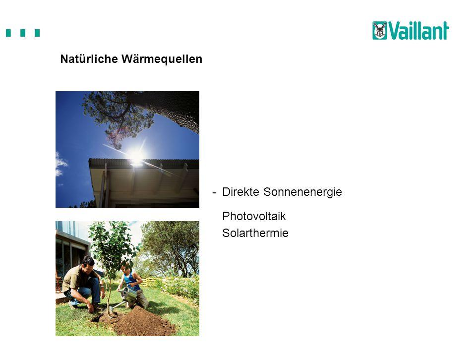Natürliche Wärmequellen -Direkte Sonnenenergie Photovoltaik Solarthermie