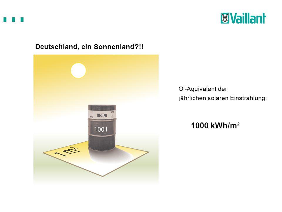 Deutschland, ein Sonnenland?!! Öl-Äquivalent der jährlichen solaren Einstrahlung: 1000 kWh/m²