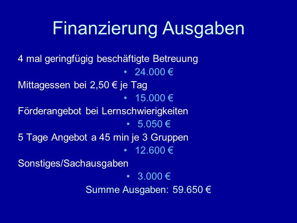 Finanzierung Ausgaben 4 mal geringfügig beschäftigte Betreuung 24.000 € Mittagessen bei 2,50 € je Tag 15.000 € Förderangebot bei Lernschwierigkeiten 5