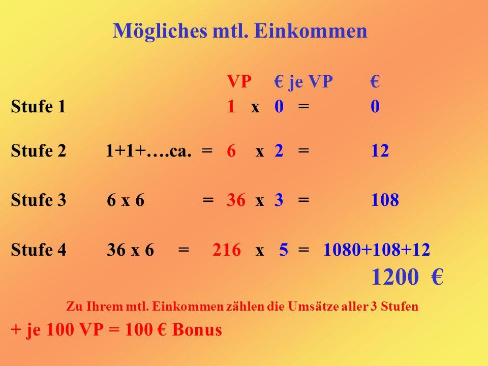 Mögliches mtl. Einkommen VP€ je VP € Stufe 1 1x0= 0 Stufe 2 1+1+….ca.