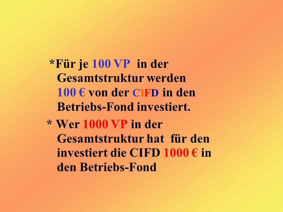 *Für je 100 VP in der Gesamtstruktur werden 100 € von der CIFD in den Betriebs-Fond investiert.