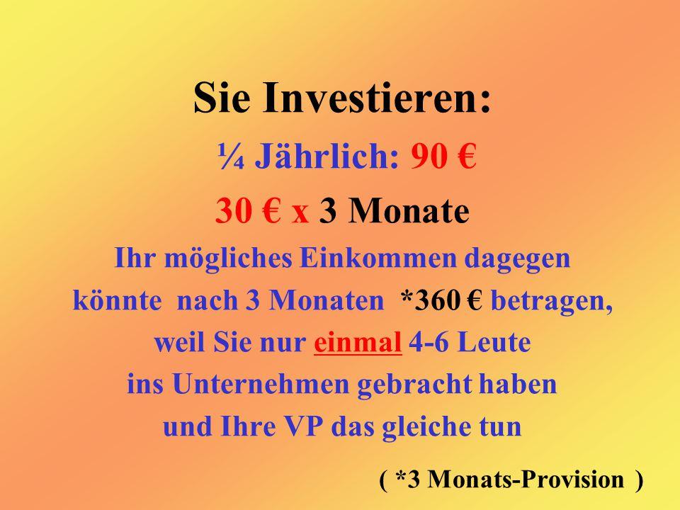 Sie Investieren: ¼ Jährlich: 90 € 30 € x 3 Monate Ihr mögliches Einkommen dagegen könnte nach 3 Monaten *360 € betragen, weil Sie nur einmal 4-6 Leute ins Unternehmen gebracht haben und Ihre VP das gleiche tun ( *3 Monats-Provision )
