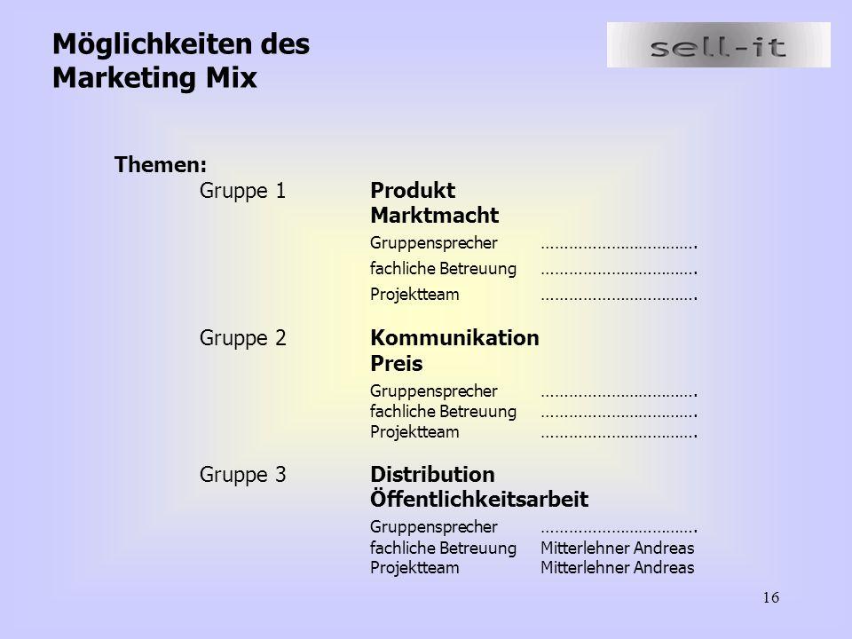 16 Möglichkeiten des Marketing Mix Themen: Gruppe 1Produkt Marktmacht Gruppensprecher…………………………….