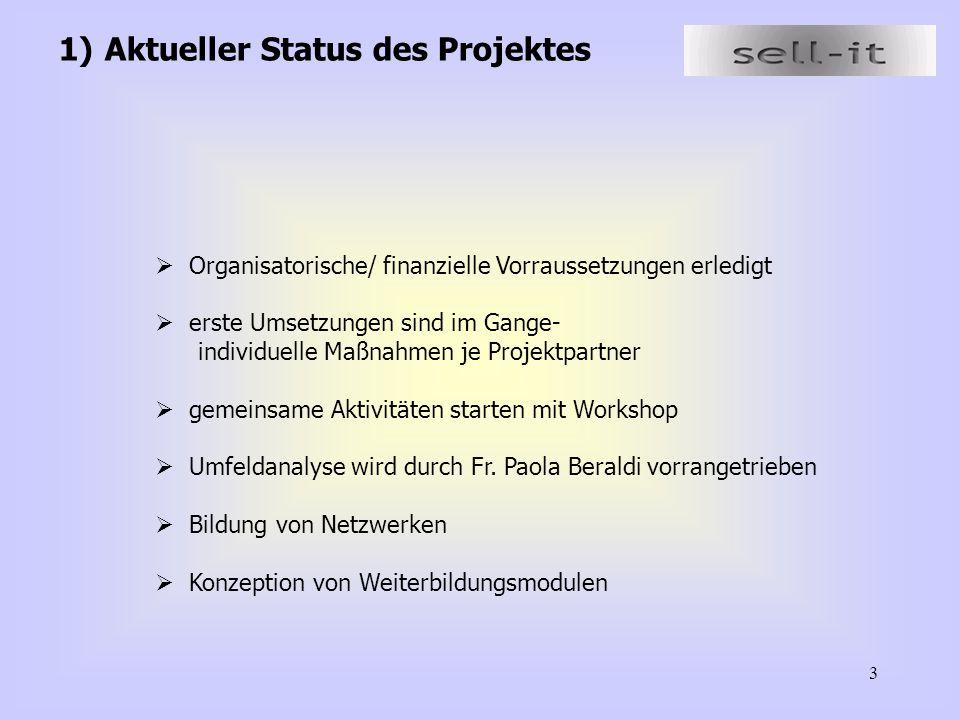 3 1) Aktueller Status des Projektes  Organisatorische/ finanzielle Vorraussetzungen erledigt  erste Umsetzungen sind im Gange- individuelle Maßnahmen je Projektpartner  gemeinsame Aktivitäten starten mit Workshop  Umfeldanalyse wird durch Fr.