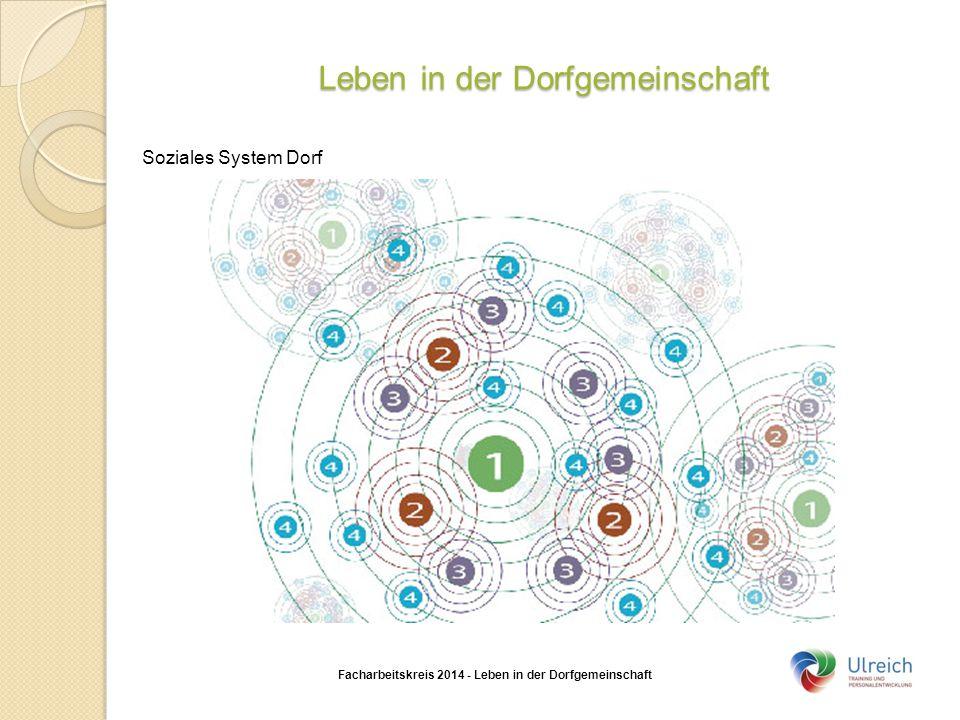 Leben in der Dorfgemeinschaft Facharbeitskreis 2014 - Leben in der Dorfgemeinschaft Soziales System Dorf