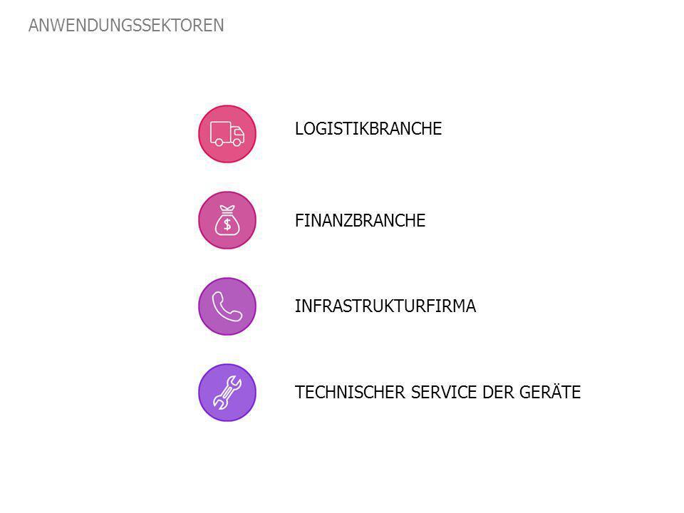 SCHEMA DES INFORMATIONSFLUSSES – INFRASTRUKTURFIRMA App des Kunden - Telekomunikationsanbieter Anmeldung der Reparatur des Glasfasernetzes App des Koordinatoren – Installationsunternehmen