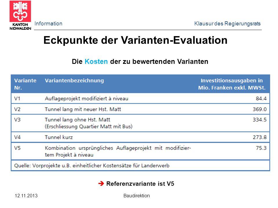 Information Klausur des Regierungsrats 12.11.2013 Baudirektion Eckpunkte der Varianten-Evaluation Übersicht zum methodischen Vorgehen Bewertung: nicht – monetär.