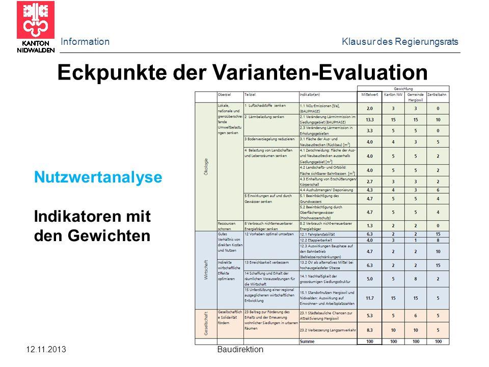 Information Klausur des Regierungsrats 12.11.2013 Baudirektion Eckpunkte der Varianten-Evaluation Nutzwertanalyse Indikatoren mit den Gewichten