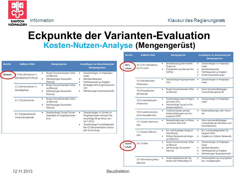 Information Klausur des Regierungsrats 12.11.2013 Baudirektion Eckpunkte der Varianten-Evaluation Ergebnisse der Bewertungen (1) Nutzwertanalyse Übersicht zu den Zielbeiträgen gegenüber V5 je Zielbereich